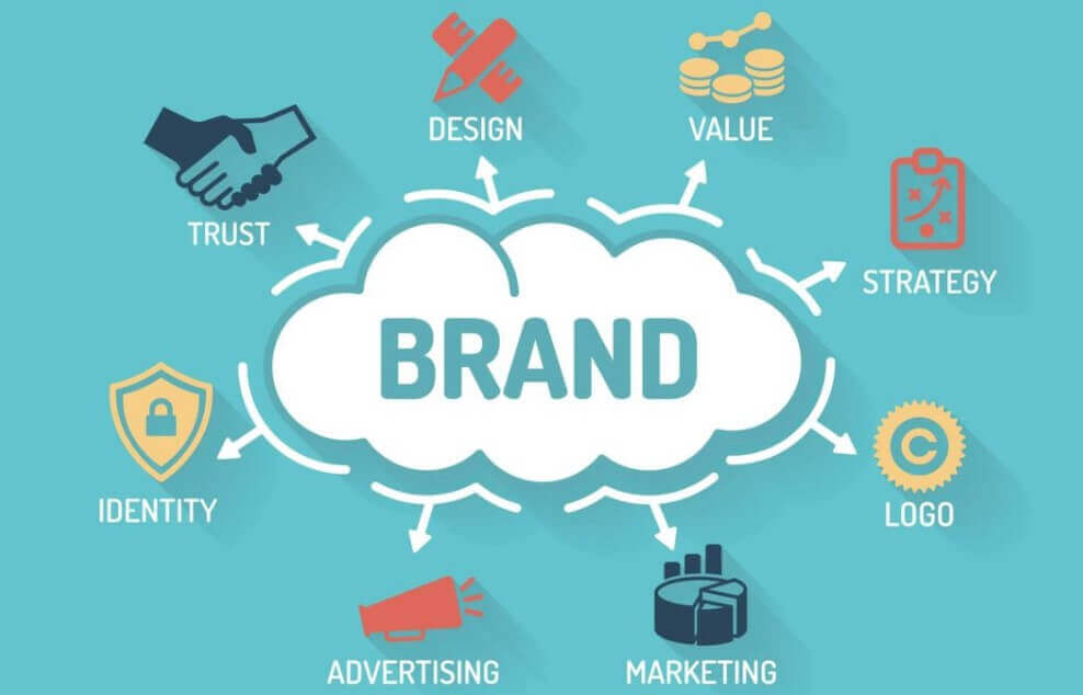 Why Branding is Important to your Business? blog thumbnail